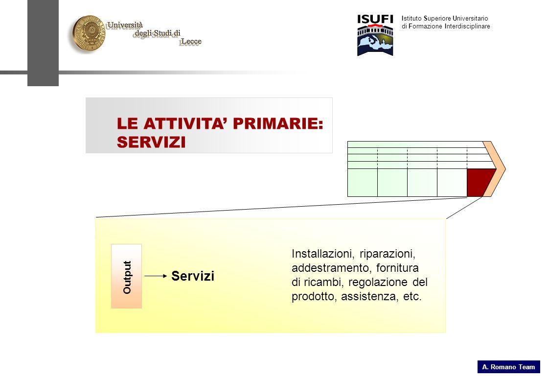 A. Romano Team Istituto Superiore Universitario di Formazione Interdisciplinare LE ATTIVITA PRIMARIE: SERVIZI Output Installazioni, riparazioni, addes