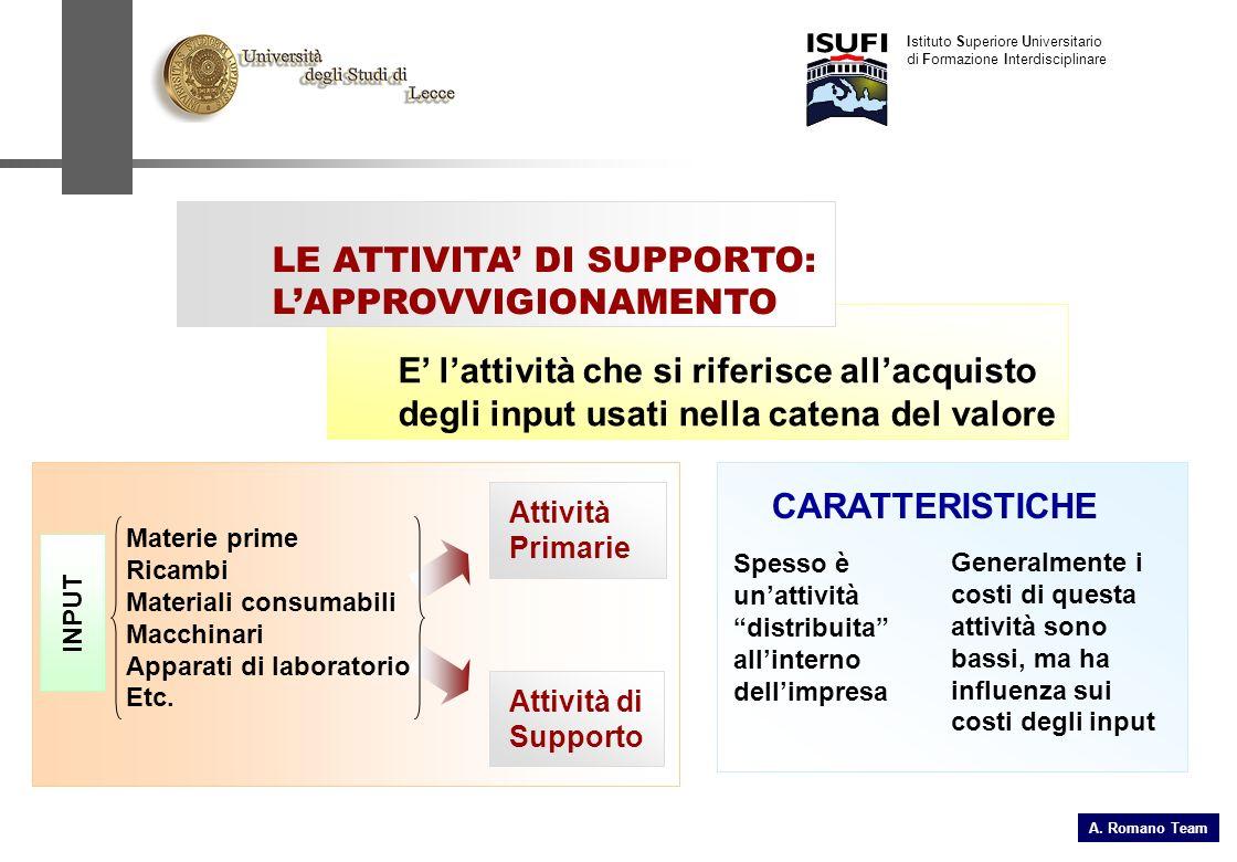 A. Romano Team Istituto Superiore Universitario di Formazione Interdisciplinare E lattività che si riferisce allacquisto degli input usati nella caten