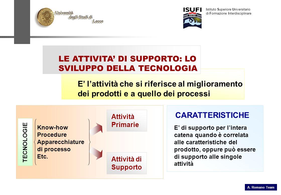 A. Romano Team Istituto Superiore Universitario di Formazione Interdisciplinare E lattività che si riferisce al miglioramento dei prodotti e a quello