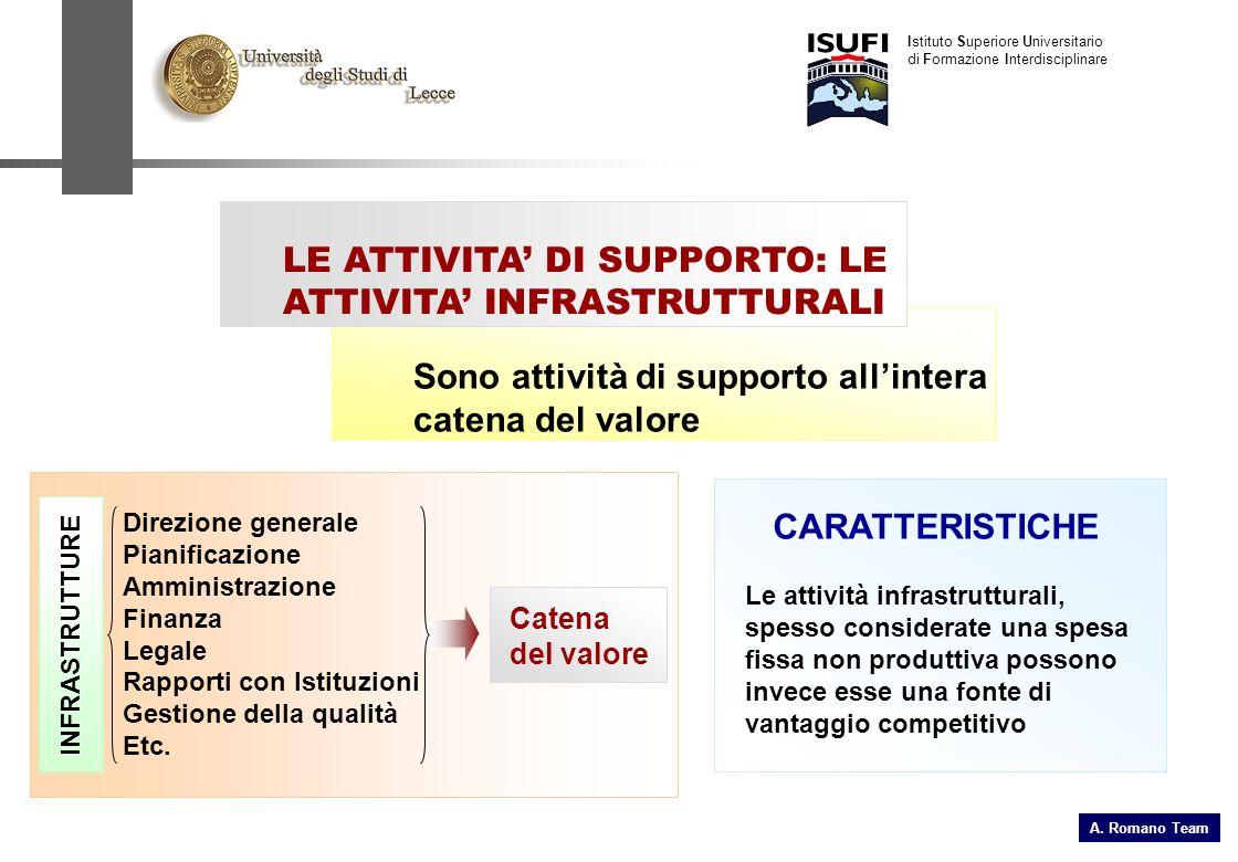 CARATTERISTICHE Le attività infrastrutturali, spesso considerate una spesa fissa non produttiva possono invece esse una fonte di vantaggio competitivo