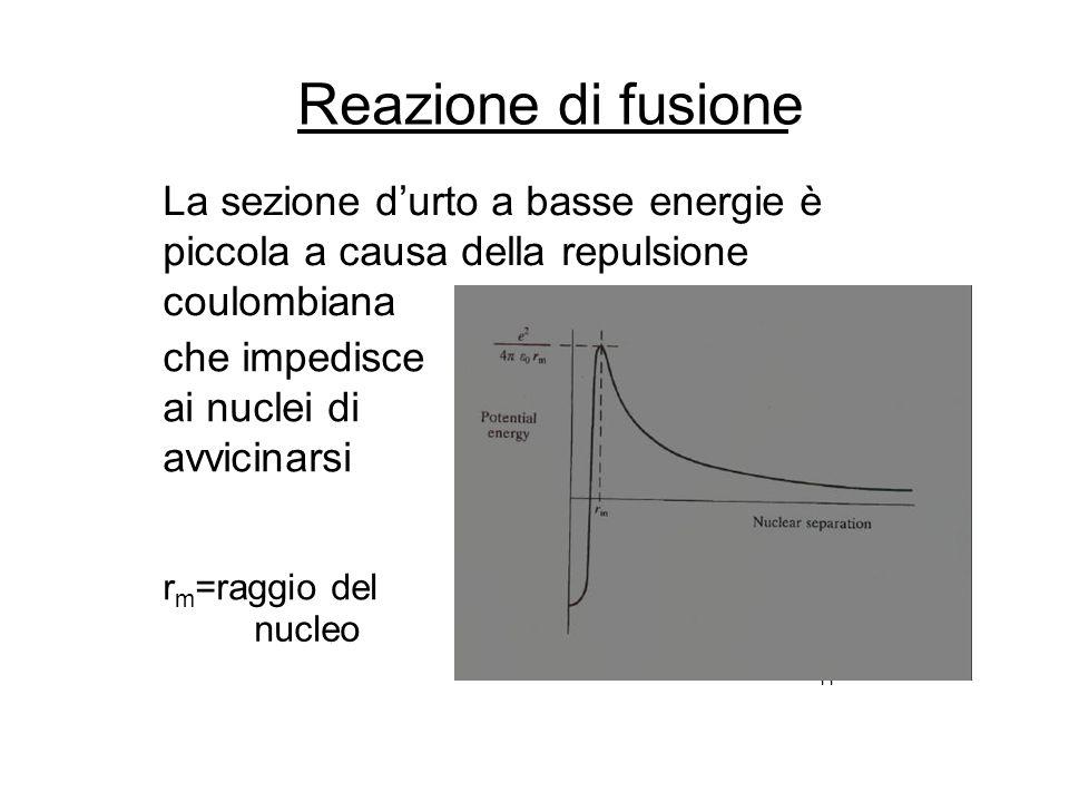 11 Reazione di fusione La sezione durto a basse energie è piccola a causa della repulsione coulombiana che impedisce ai nuclei di avvicinarsi r m =rag