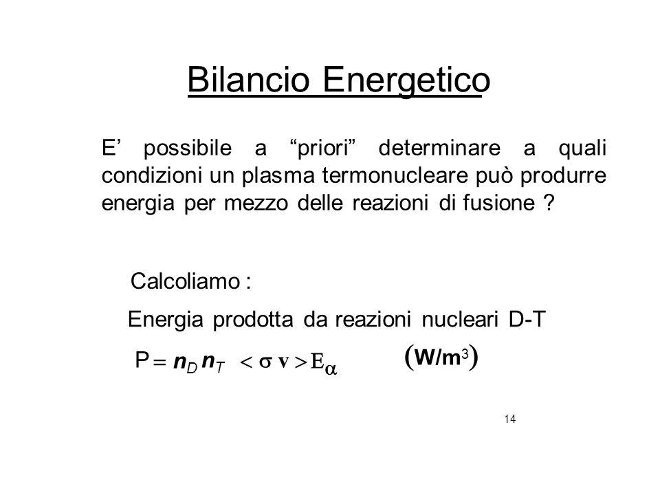 14 Bilancio Energetico E possibile a priori determinare a quali condizioni un plasma termonucleare può produrre energia per mezzo delle reazioni di fu