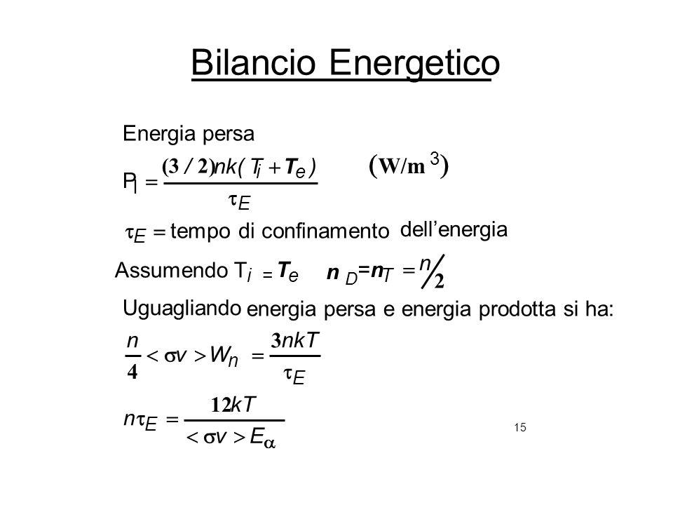 15 Bilancio Energetico W/m 3 l energia persa e energia prodotta si ha: Uguagliando Assumendo T dellenergia di confinamentotempo P Energia persa Ev kT