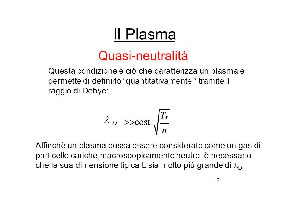 21 Il Plasma Quasi-neutralità Questa condizione è ciò che caratterizza un plasma e permette di definirlo quantitativamente tramite il raggio di Debye: