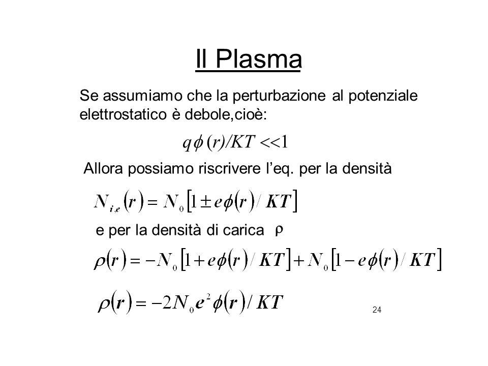 24 Il Plasma Se assumiamo che la perturbazione al potenziale elettrostatico è debole,cioè: q (r)/KT Allora possiamo riscrivere leq. per la densità e p