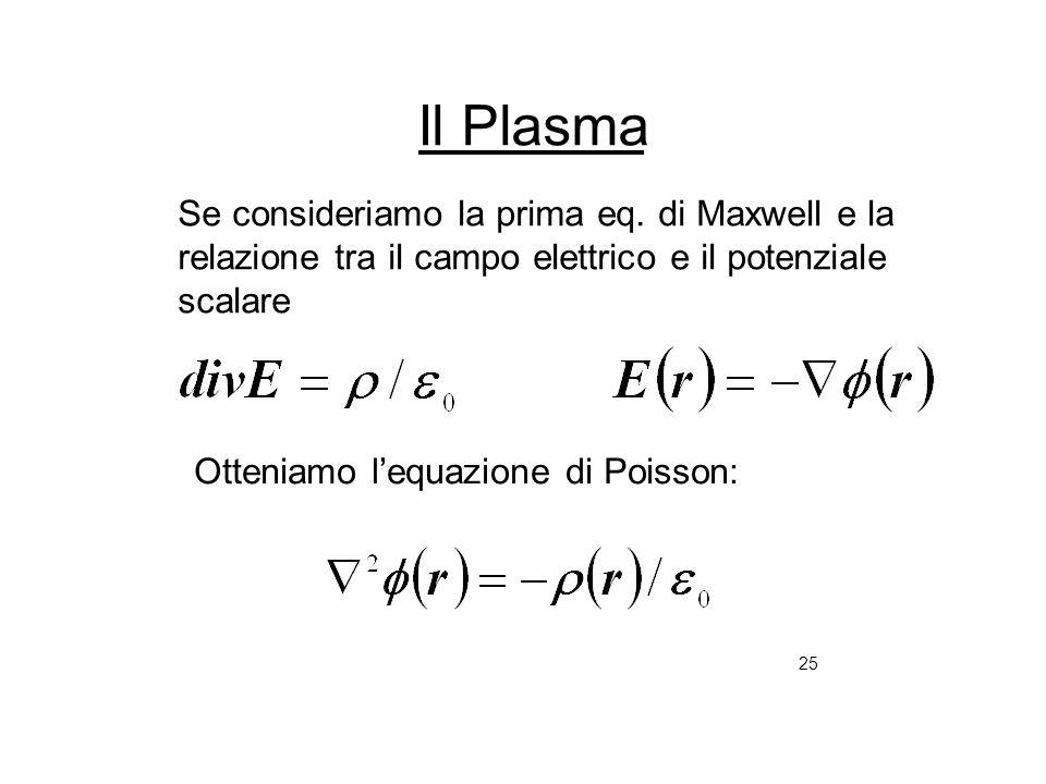 25 Il Plasma Se consideriamo la prima eq. di Maxwell e la relazione tra il campo elettrico e il potenziale scalare Otteniamo lequazione di Poisson: