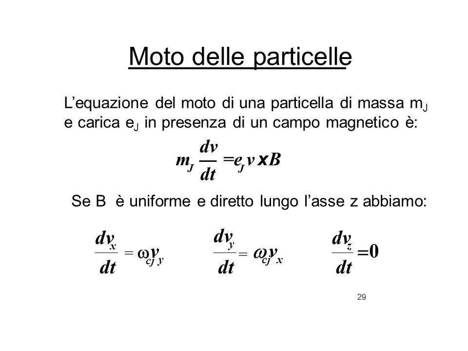 29 Moto delle particelle Lequazione del moto di una particella di massa m J e carica e J in presenza di un campo magnetico è: B x v=e dt dv m J J Se B