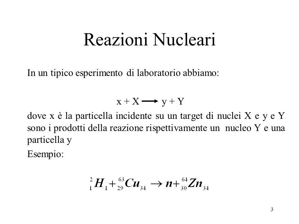3 Reazioni Nucleari In un tipico esperimento di laboratorio abbiamo: x + X y + Y dove x è la particella incidente su un target di nuclei X e y e Y son