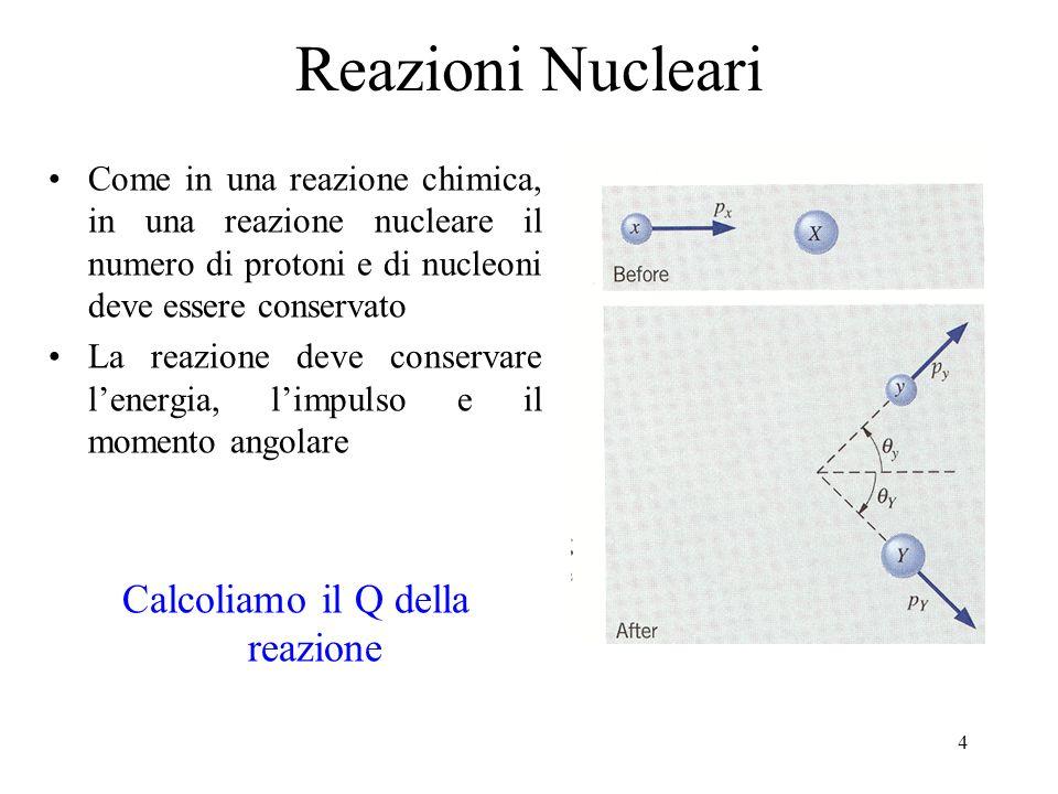 4 Reazioni Nucleari Come in una reazione chimica, in una reazione nucleare il numero di protoni e di nucleoni deve essere conservato La reazione deve