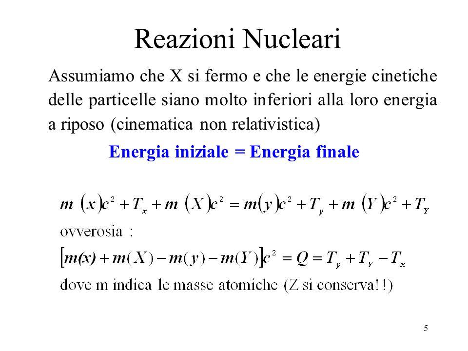 5 Reazioni Nucleari Assumiamo che X si fermo e che le energie cinetiche delle particelle siano molto inferiori alla loro energia a riposo (cinematica