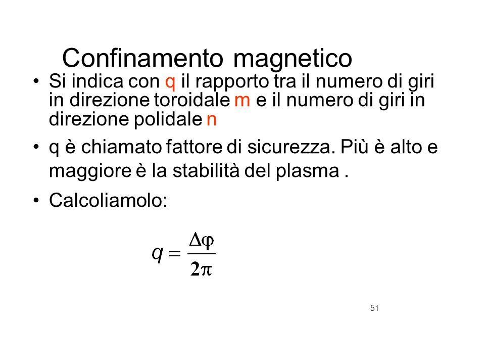 51 Confinamento magnetico Si indica con q il rapporto tra il numero di giri in direzione toroidale m e il numero di giri in direzione polidale n q è c