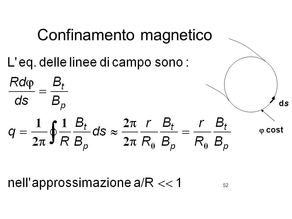 52 Confinamento magnetico dsds cost