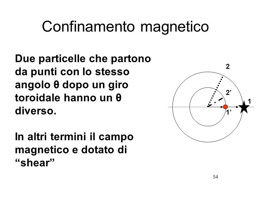 54 Confinamento magnetico 1 2 1 2 Due particelle che partono da punti con lo stesso angolo θ dopo un giro toroidale hanno un θ diverso. In altri termi
