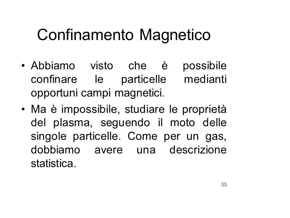 55 Confinamento Magnetico Abbiamo visto che è possibile confinare le particelle medianti opportuni campi magnetici. Ma è impossibile, studiare le prop