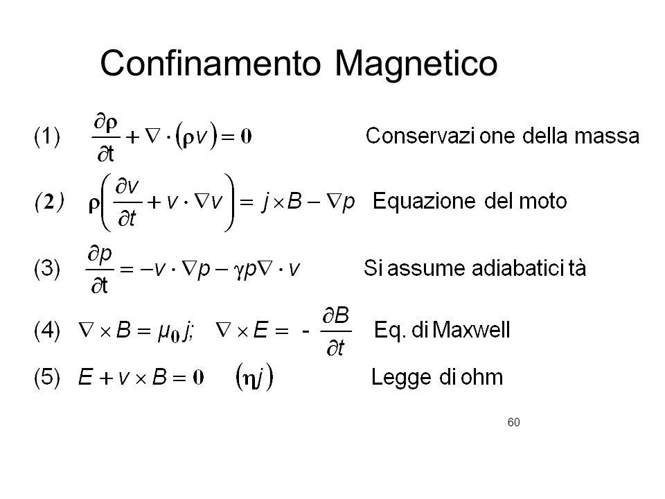 60 Confinamento Magnetico