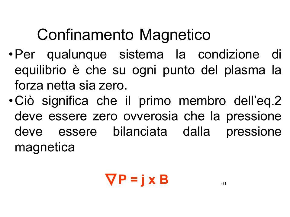 61 Confinamento Magnetico Per qualunque sistema la condizione di equilibrio è che su ogni punto del plasma la forza netta sia zero. Ciò significa che