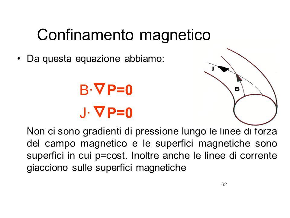 62 Confinamento magnetico Da questa equazione abbiamo: Non ci sono gradienti di pressione lungo le linee di forza del campo magnetico e le superfici m