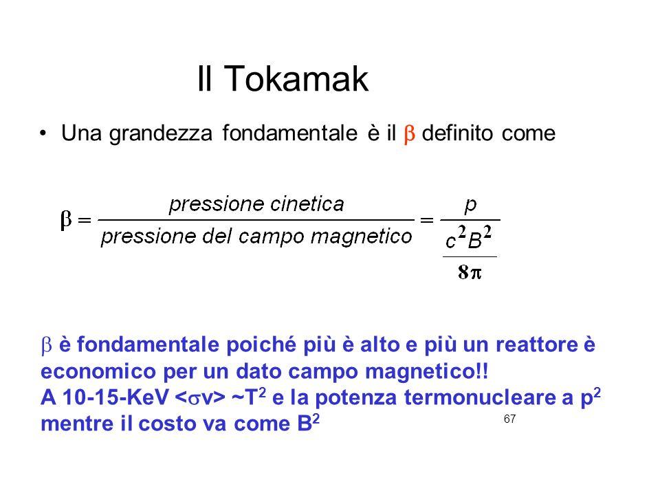 67 Il Tokamak Una grandezza fondamentale è il definito come è fondamentale poiché più è alto e più un reattore è economico per un dato campo magnetico