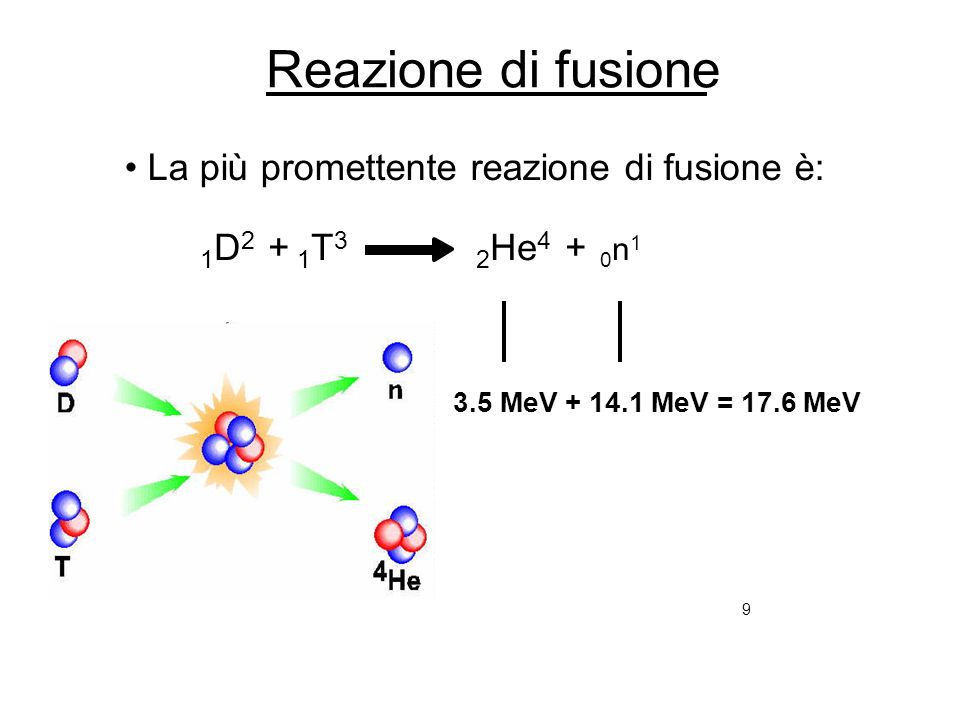 9 Reazione di fusione La più promettente reazione di fusione è: 1 D 2 + 1 T 3 2 He 4 + 0 n 1 3.5 MeV + 14.1 MeV = 17.6 MeV