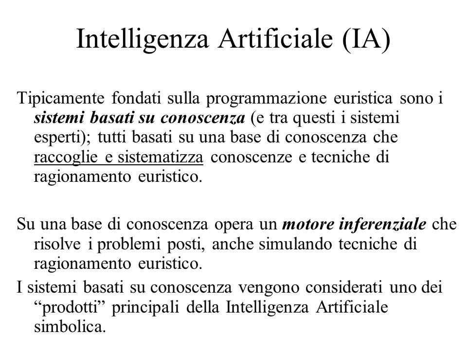 Intelligenza Artificiale (IA) Tipicamente fondati sulla programmazione euristica sono i sistemi basati su conoscenza (e tra questi i sistemi esperti);