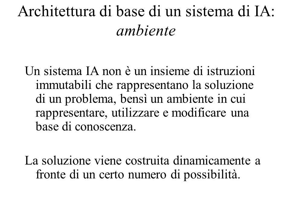 Architettura di base di un sistema di IA: ambiente Un sistema IA non è un insieme di istruzioni immutabili che rappresentano la soluzione di un proble