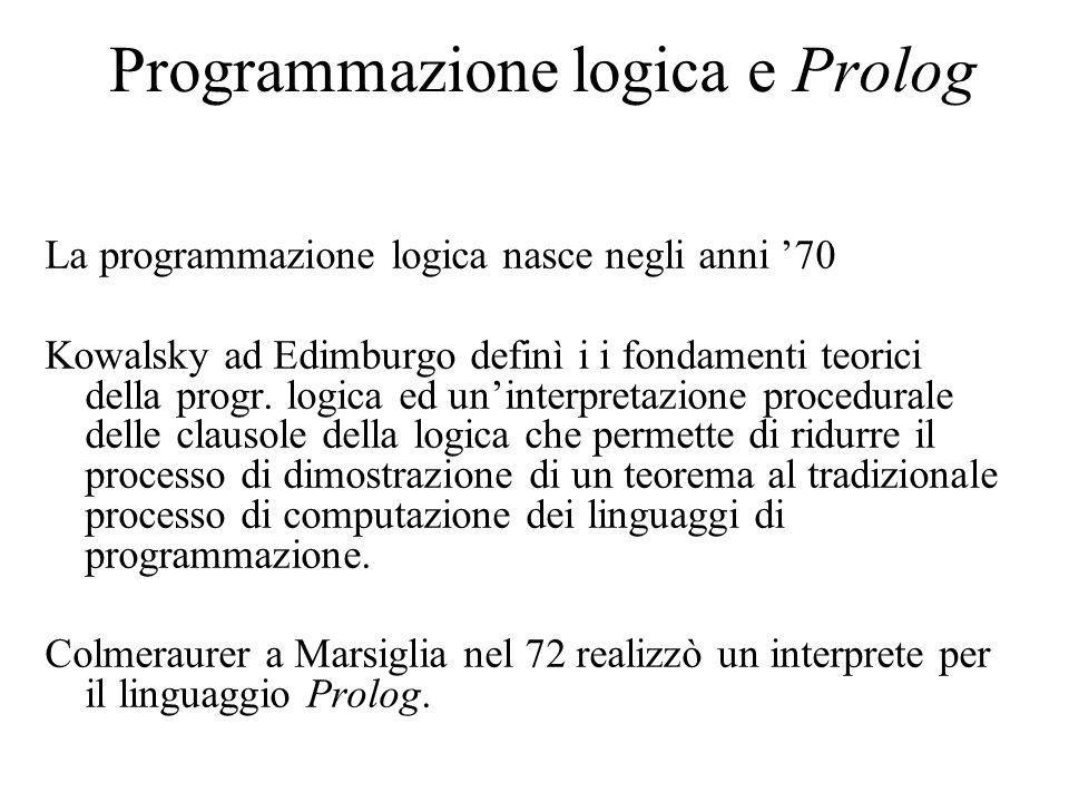 Programmazione logica e Prolog La programmazione logica nasce negli anni 70 Kowalsky ad Edimburgo definì i i fondamenti teorici della progr. logica ed