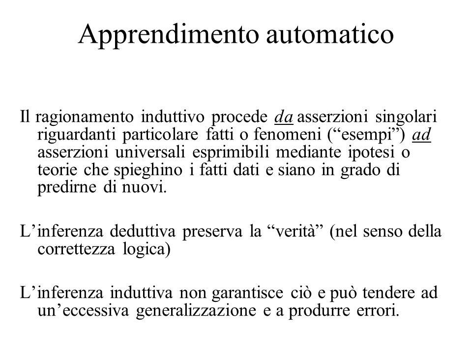 Apprendimento automatico Il ragionamento induttivo procede da asserzioni singolari riguardanti particolare fatti o fenomeni (esempi) ad asserzioni uni