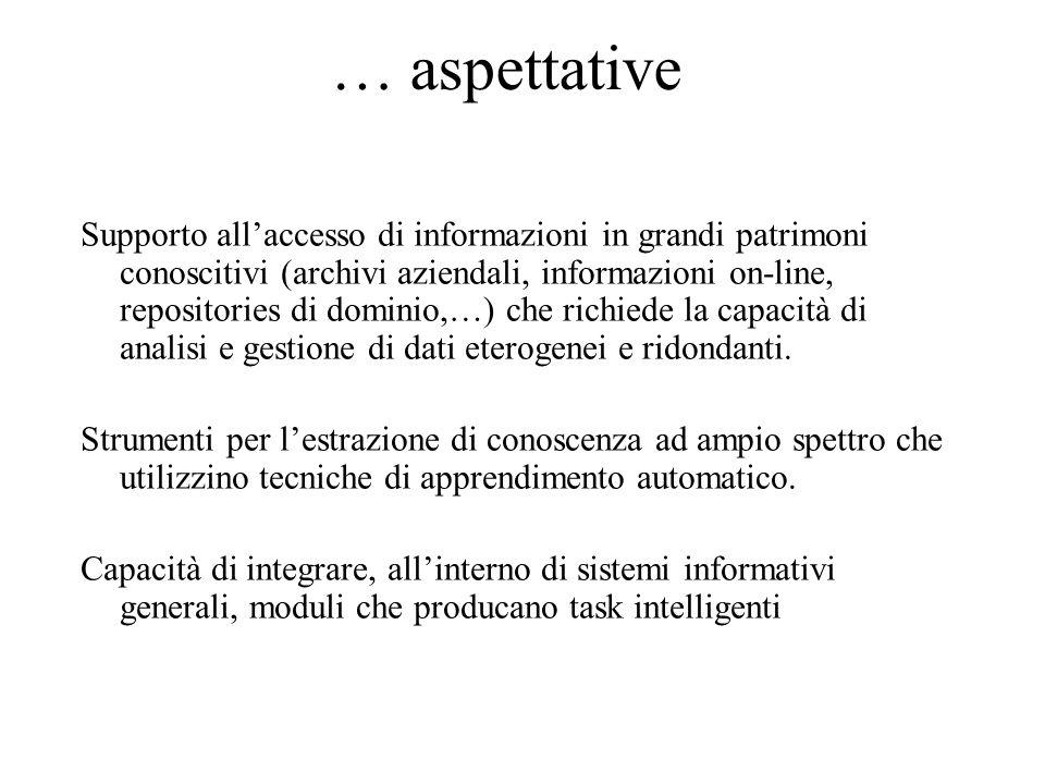 … aspettative Supporto allaccesso di informazioni in grandi patrimoni conoscitivi (archivi aziendali, informazioni on-line, repositories di dominio,…)