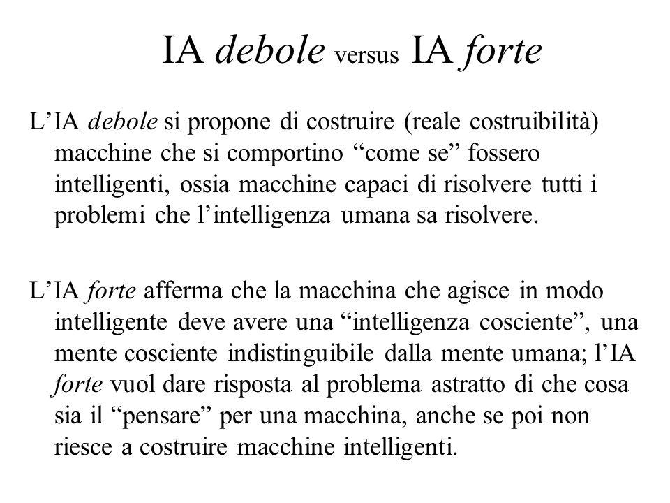 IA debole versus IA forte LIA debole si propone di costruire (reale costruibilità) macchine che si comportino come se fossero intelligenti, ossia macc
