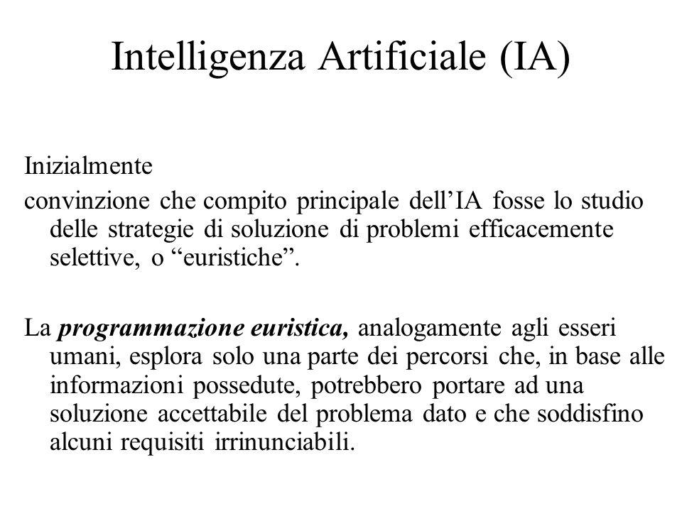 Intelligenza Artificiale (IA) Inizialmente convinzione che compito principale dellIA fosse lo studio delle strategie di soluzione di problemi efficace