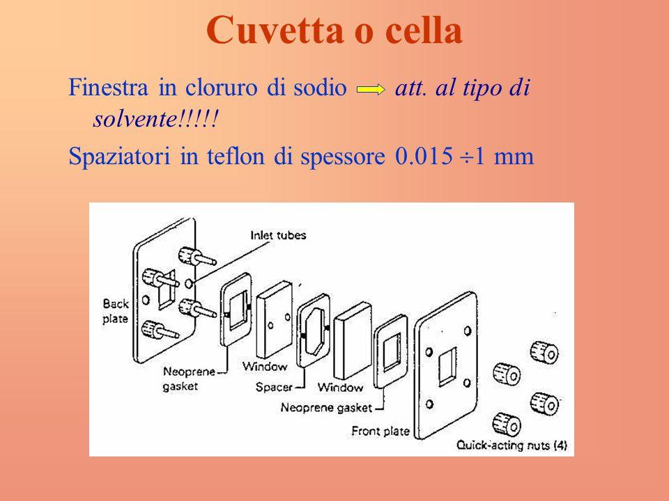 Cuvetta o cella Finestra in cloruro di sodio att.al tipo di solvente!!!!.