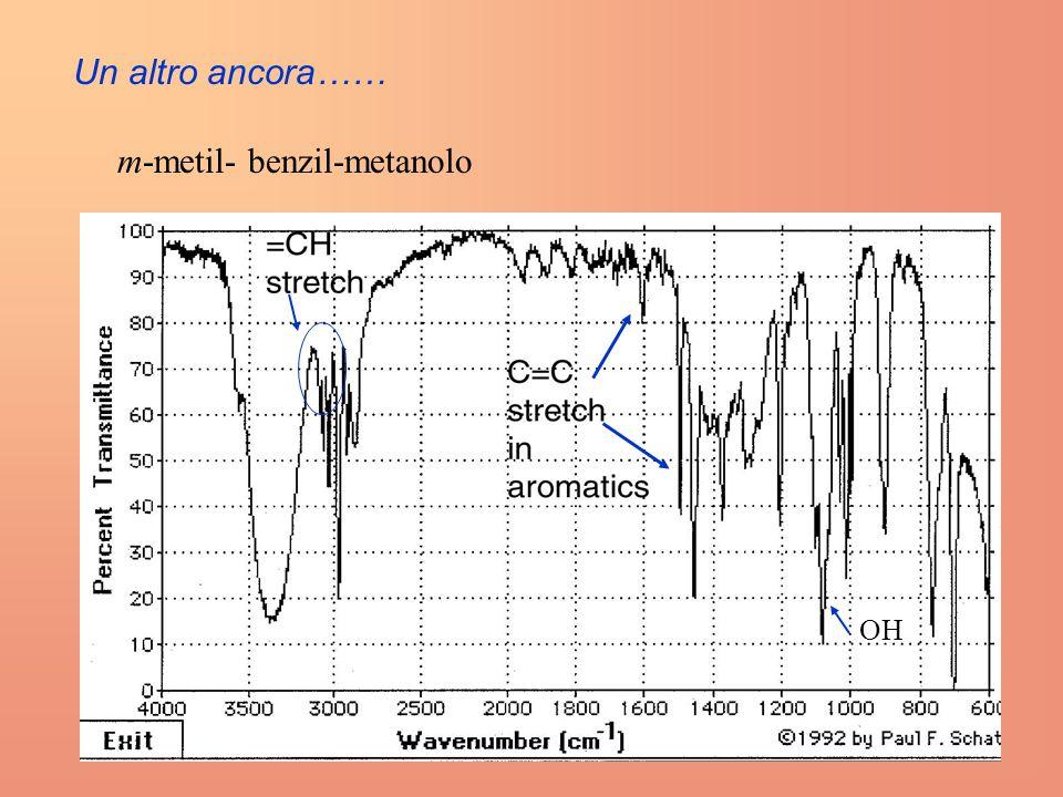OH Un altro ancora…… m-metil- benzil-metanolo