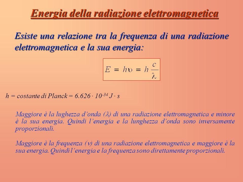 Esiste una relazione tra la frequenza di una radiazione elettromagnetica e la sua energia: Energia della radiazione elettromagnetica Maggiore è la lughezza donda ( ) di una radiazione elettromagnetica e minore è la sua energia.