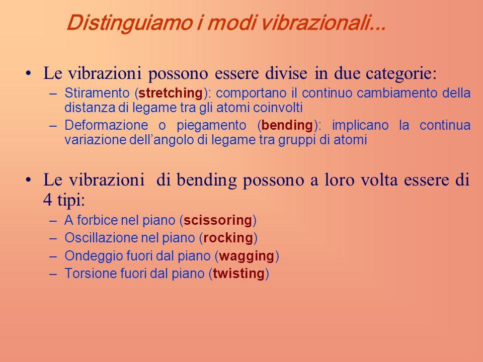Distinguiamo i modi vibrazionali...