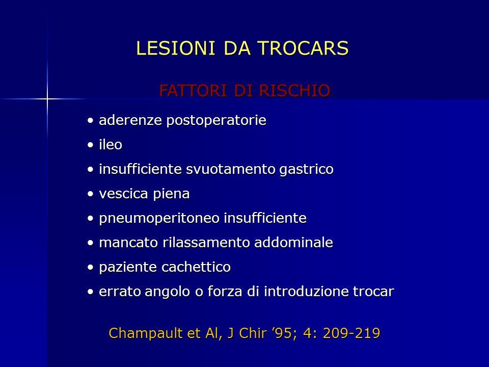 LESIONI DA TROCARS FATTORI DI RISCHIO aderenze postoperatorie ileo ileo insufficiente svuotamento gastrico insufficiente svuotamento gastrico vescica