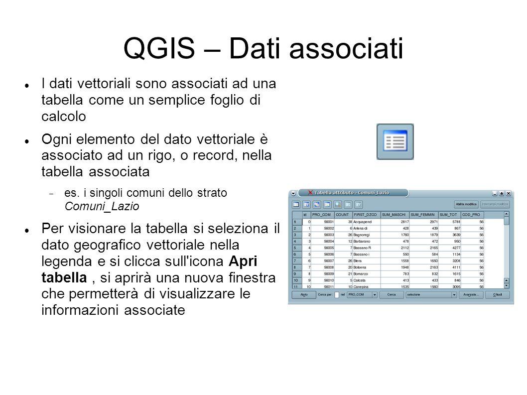 QGIS – Dati associati I dati vettoriali sono associati ad una tabella come un semplice foglio di calcolo Ogni elemento del dato vettoriale è associato ad un rigo, o record, nella tabella associata es.