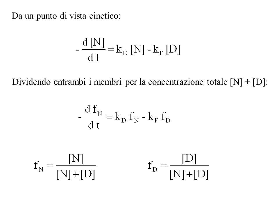 Da un punto di vista cinetico: Dividendo entrambi i membri per la concentrazione totale [N] + [D]: