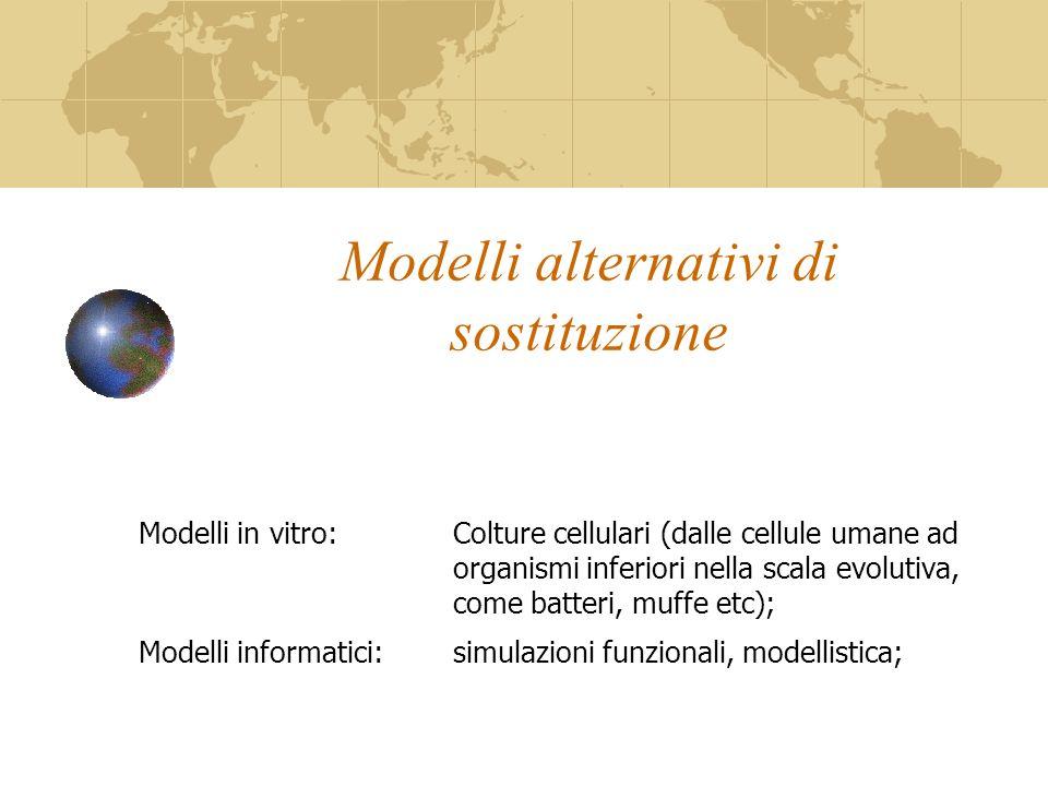 Modelli alternativi di sostituzione Modelli in vitro:Colture cellulari (dalle cellule umane ad organismi inferiori nella scala evolutiva, come batteri