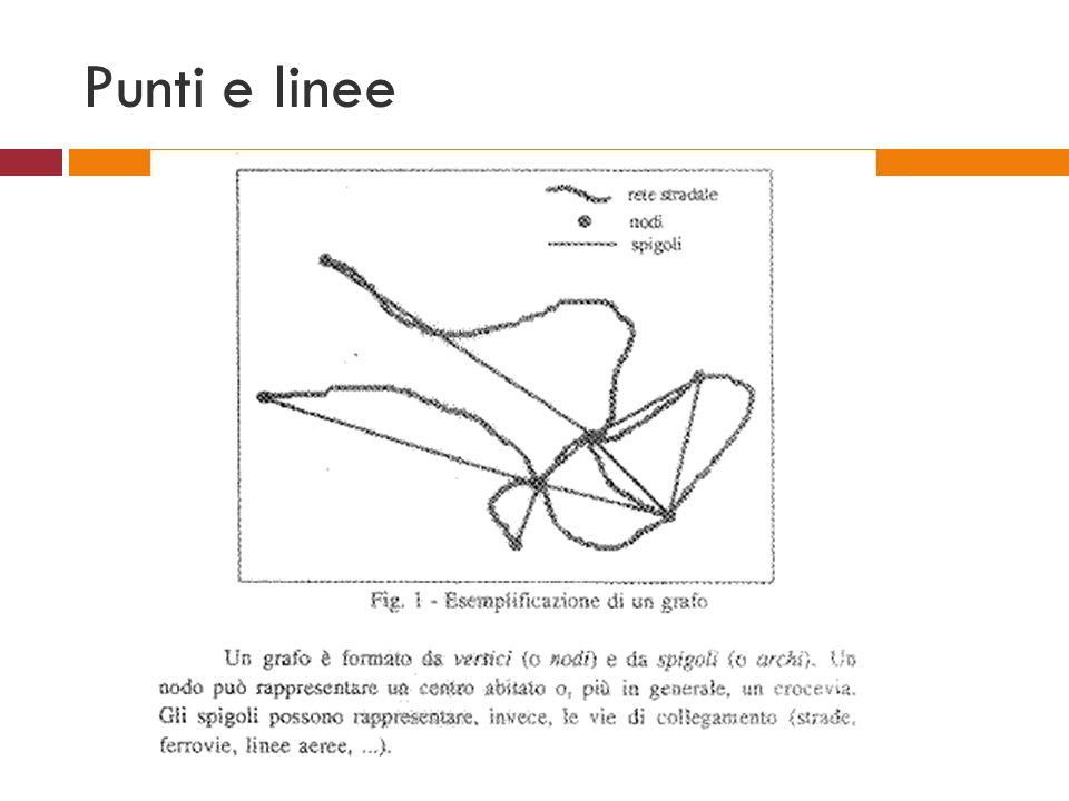 Cartodiagrammi e carte di sintesi I cartogrammi nei quali si ricorre a diagrammi Carte di sintesi (rappresentano più fenomeni contemporaneamente) o carte analitiche