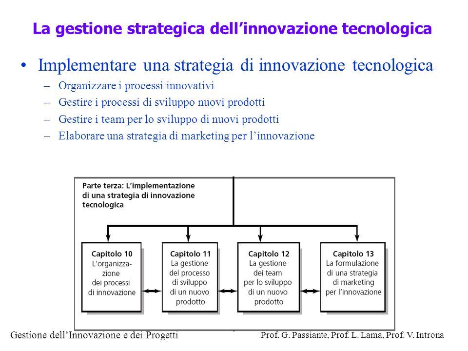 Gestione dellInnovazione e dei Progetti Prof. G. Passiante, Prof. L. Lama, Prof. V. Introna Implementare una strategia di innovazione tecnologica –Org