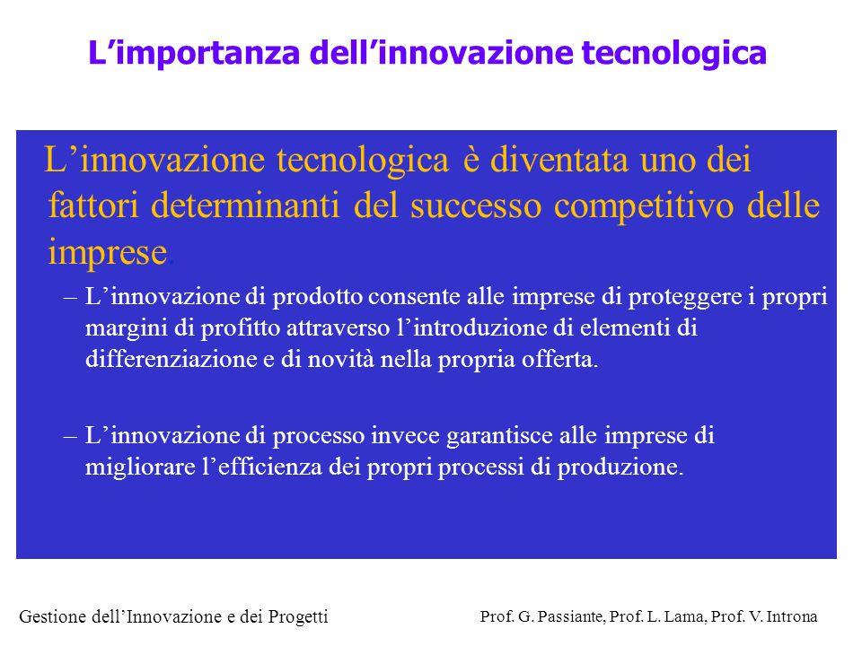 Gestione dellInnovazione e dei Progetti Prof. G. Passiante, Prof. L. Lama, Prof. V. Introna Limportanza dellinnovazione tecnologica Linnovazione tecno