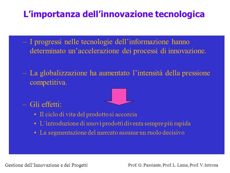 Gestione dellInnovazione e dei Progetti Prof. G. Passiante, Prof. L. Lama, Prof. V. Introna –I progressi nelle tecnologie dellinformazione hanno deter