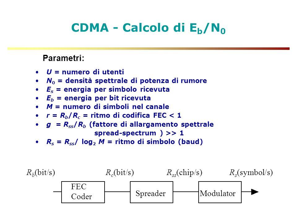 Esercizio 7 – Capacità di cella: caso CDMA In un sistema CDMA non ortogonale si consideri il valore E b /N 0 = 5 dB per il rapporto energia per bit/densità spettrale unilatera di potenza di rumore termico.
