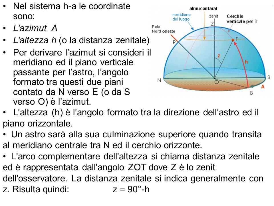 Nel sistema h-a le coordinate sono: Lazimut A Laltezza h (o la distanza zenitale) Per derivare lazimut si consideri il meridiano ed il piano verticale