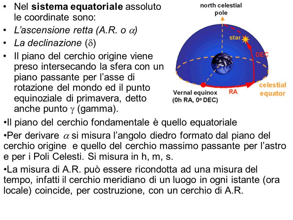 Nel sistema equatoriale assoluto le coordinate sono: Lascensione retta (A.R. o ) La declinazione ( ) Il piano del cerchio origine viene preso intersec