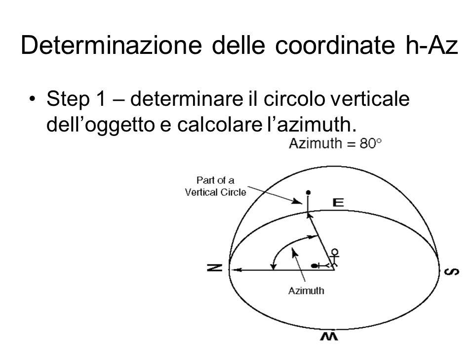 Determinazione delle coordinate h-Az Step 1 – determinare il circolo verticale delloggetto e calcolare lazimuth.