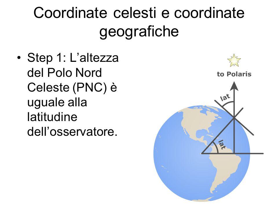 Coordinate celesti e coordinate geografiche Step 1: Laltezza del Polo Nord Celeste (PNC) è uguale alla latitudine dellosservatore.
