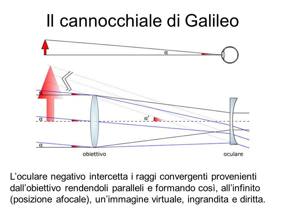 Il cannocchiale di Galileo Loculare negativo intercetta i raggi convergenti provenienti dallobiettivo rendendoli paralleli e formando così, allinfinit