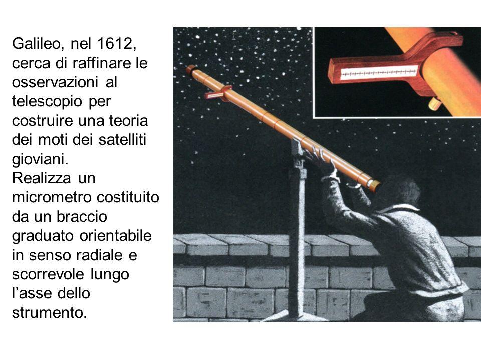 Galileo, nel 1612, cerca di raffinare le osservazioni al telescopio per costruire una teoria dei moti dei satelliti gioviani. Realizza un micrometro c
