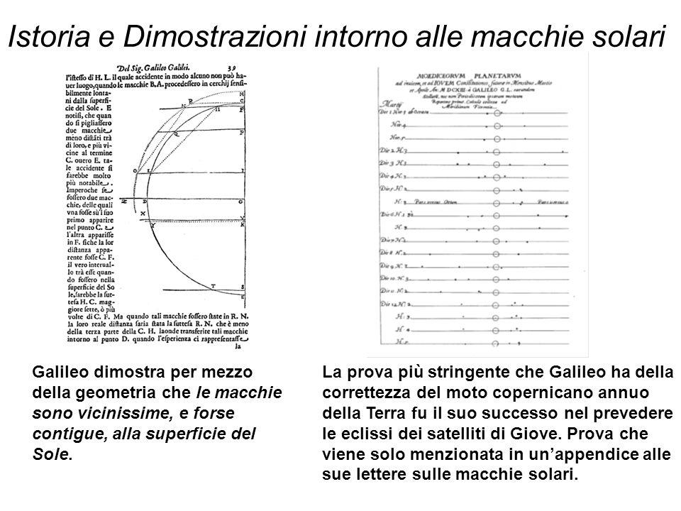Istoria e Dimostrazioni intorno alle macchie solari Galileo dimostra per mezzo della geometria che le macchie sono vicinissime, e forse contigue, alla